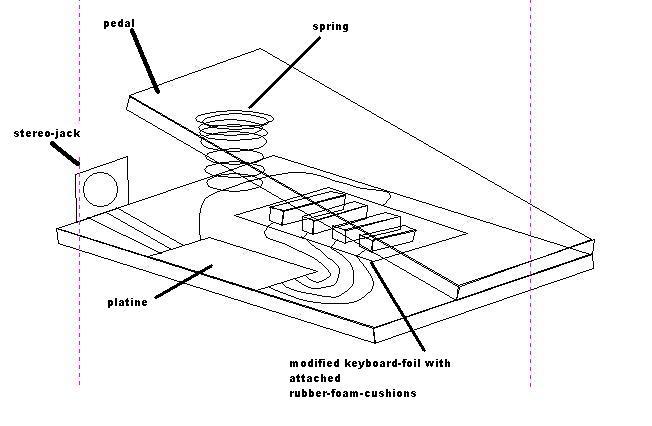 Topic: [DESIGN] HiHat controller for Yamaha(tm) trigger ... on